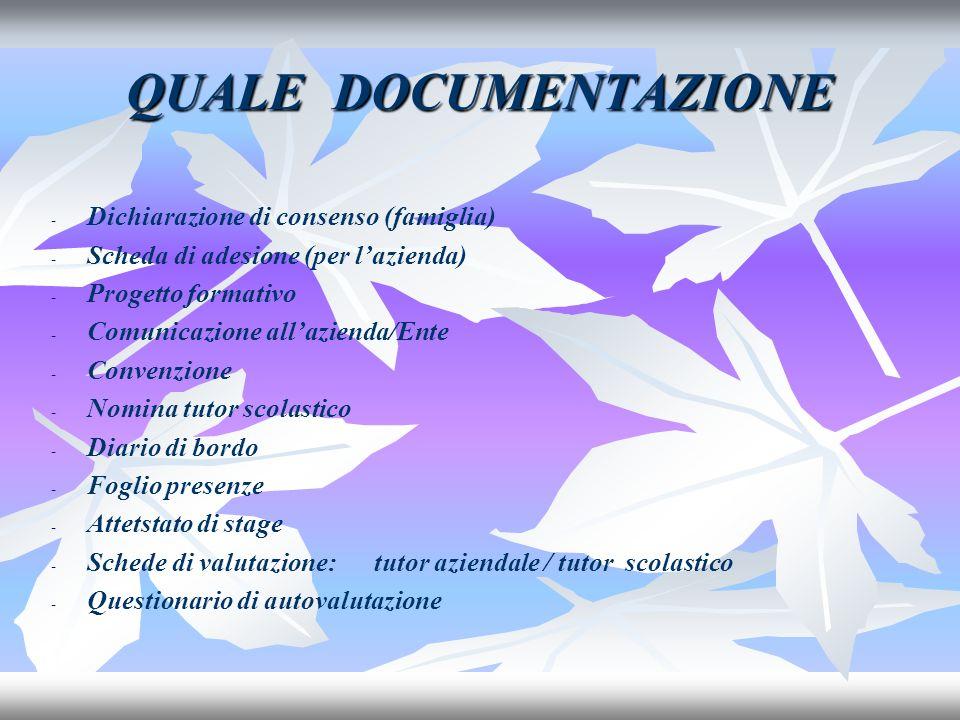 QUALE DOCUMENTAZIONE - - Dichiarazione di consenso (famiglia) - - Scheda di adesione (per lazienda) - - Progetto formativo - - Comunicazione allaziend