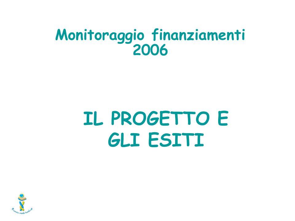 Monitoraggio finanziamenti 2006 IL PROGETTO E GLI ESITI
