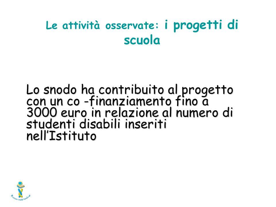 Lo snodo ha contribuito al progetto con un co -finanziamento fino a 3000 euro in relazione al numero di studenti disabili inseriti nellIstituto Le attività osservate: i progetti di scuola