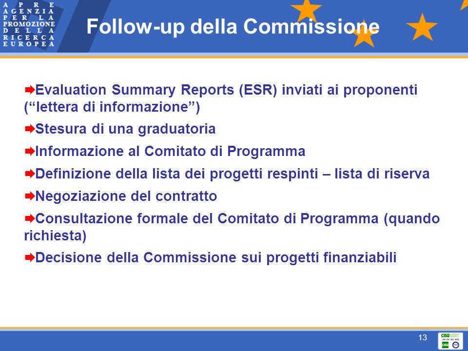 13 Follow-up della Commissione Evaluation Summary Reports (ESR) inviati ai proponenti (lettera di informazione) Stesura di una graduatoria Informazione al Comitato di Programma Definizione della lista dei progetti respinti – lista di riserva Negoziazione del contratto Consultazione formale del Comitato di Programma (quando richiesta) Decisione della Commissione sui progetti finanziabili