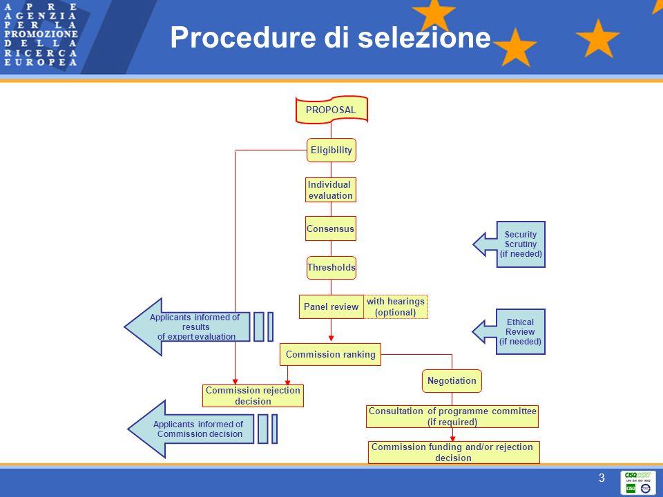 Per ulteriori informazioni: Chiara Pocaterra APRE www.apre.it Via Cavour 71 – Roma Tel: 06 48939993 Email: pocaterra@apre.it Skype: apre-pocaterra www.apre.itpocaterra@apre.it