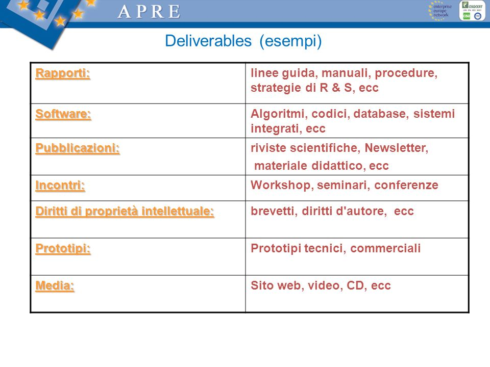 Deliverables (esempi) Rapporti:linee guida, manuali, procedure, strategie di R & S, ecc Software:Algoritmi, codici, database, sistemi integrati, ecc P