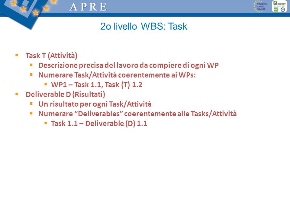 2o livello WBS: Task Task T (Attività) Descrizione precisa del lavoro da compiere di ogni WP Numerare Task/Attività coerentemente ai WPs: WP1 – Task 1.1, Task (T) 1.2 Deliverable D (Risultati) Un risultato per ogni Task/Attività Numerare Deliverables coerentemente alle Tasks/Attività Task 1.1 – Deliverable (D) 1.1