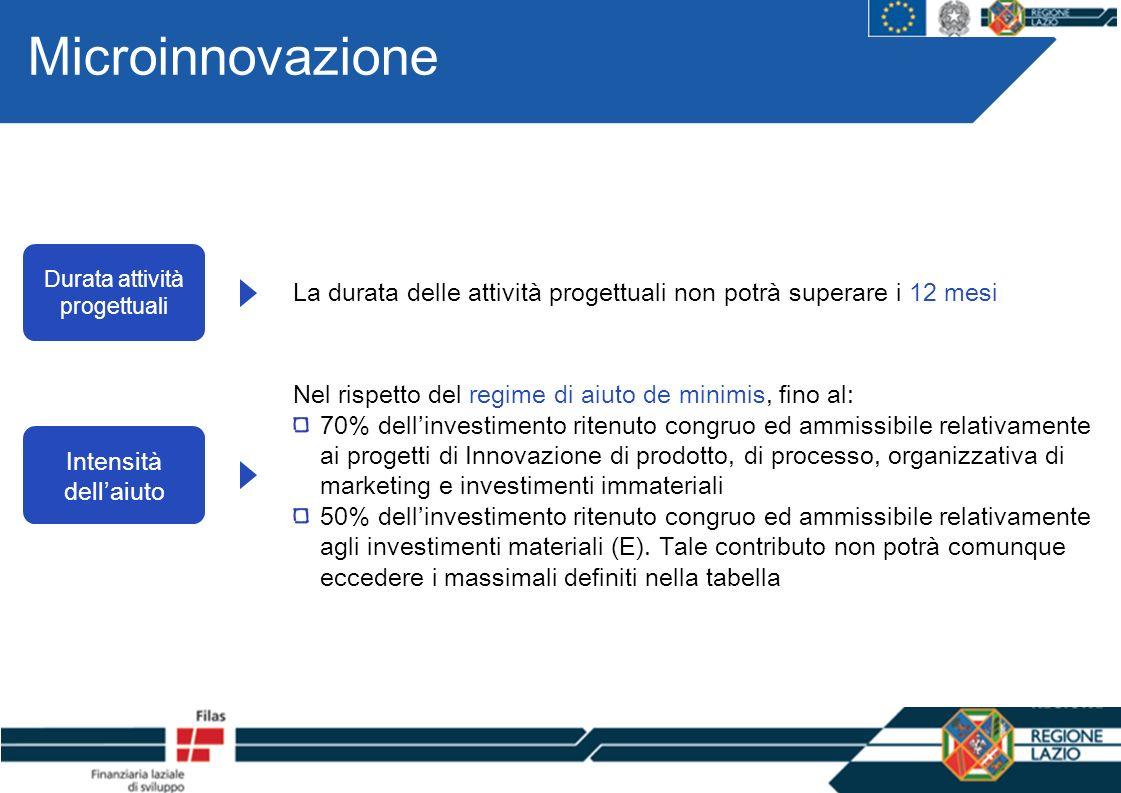 Microinnovazione Intensità dellaiuto Durata attività progettuali Nel rispetto del regime di aiuto de minimis, fino al: 70% dellinvestimento ritenuto c