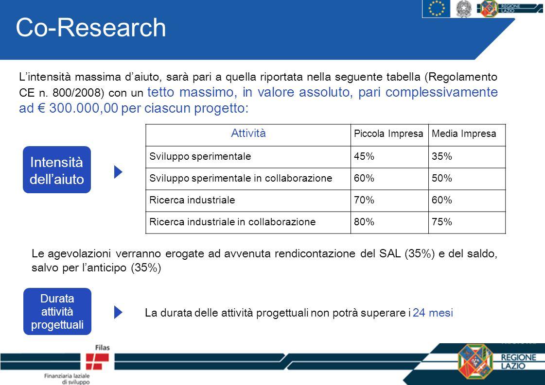 Co-Research Intensità dellaiuto Attività Piccola ImpresaMedia Impresa Sviluppo sperimentale45%35% Sviluppo sperimentale in collaborazione60%50% Ricerc