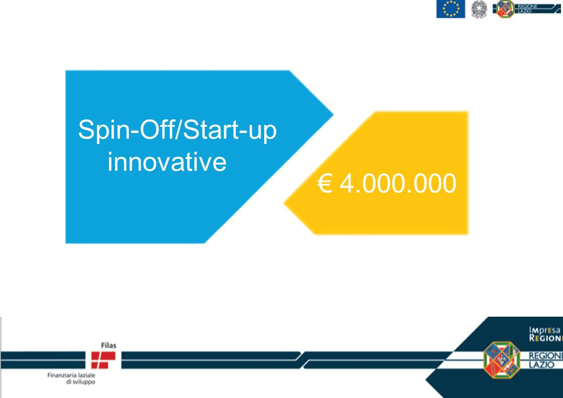 21 Co research Spin-Off/Start-up innovative 4.000.000