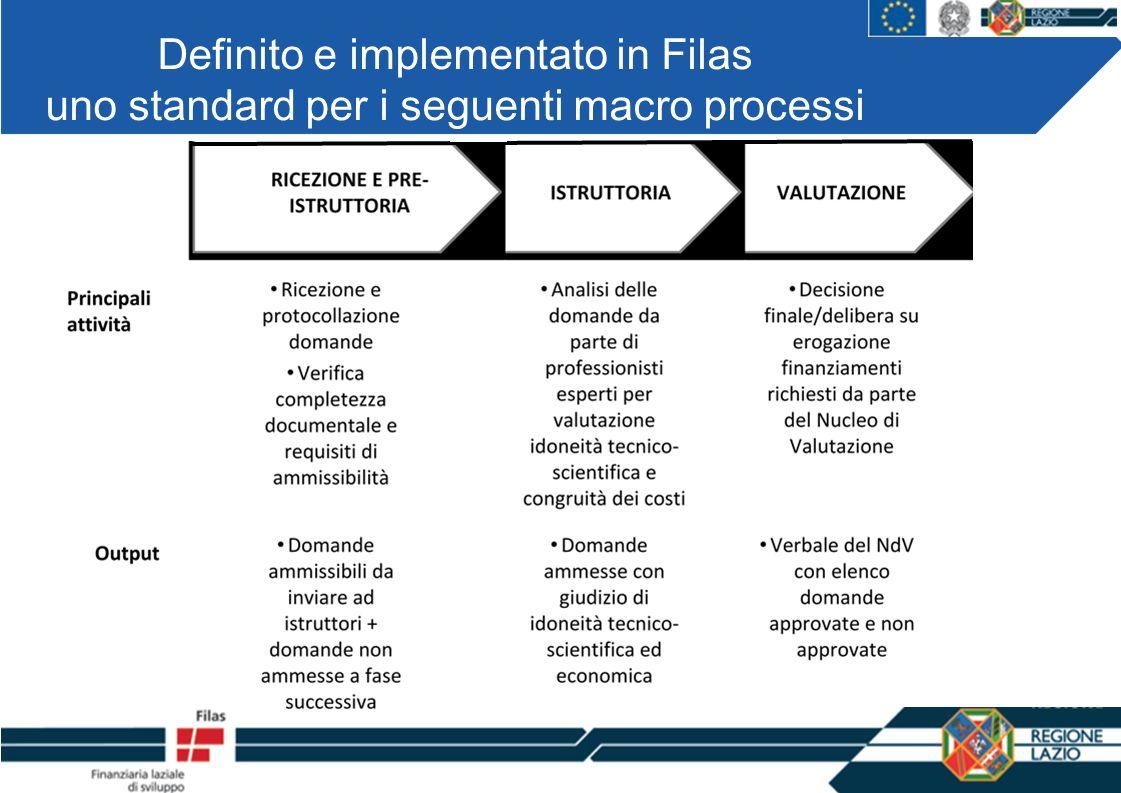 Definito e implementato in Filas uno standard per i seguenti macro processi