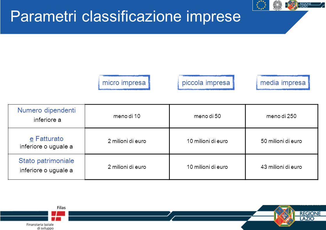 Parametri classificazione imprese Numero dipendenti inferiore a meno di 10meno di 50meno di 250 e Fatturato inferiore o uguale a 2 milioni di euro10 m
