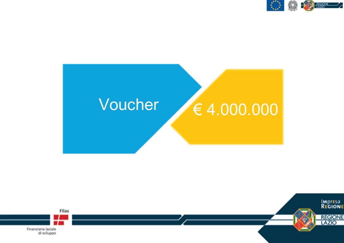 7 Voucher 4.000.000
