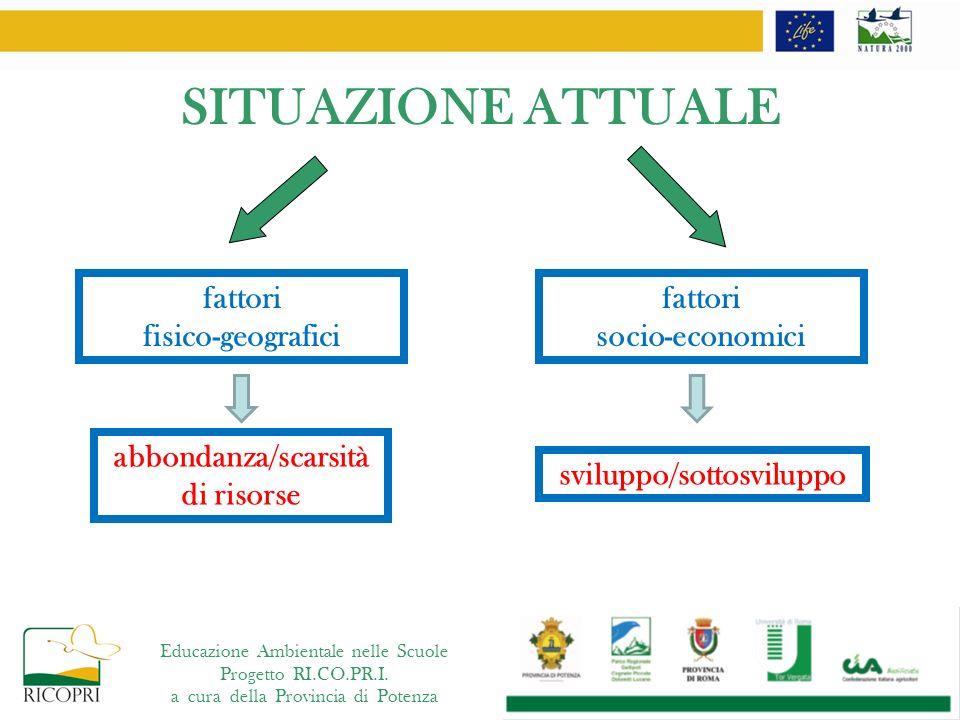 ECCESSIVA DOMANDA DI ACQUA Educazione Ambientale nelle Scuole Progetto RI.CO.PR.I.