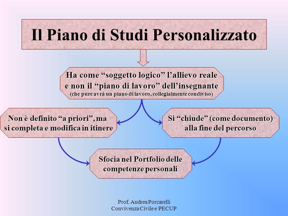 Prof.Andrea Porcarelli Convivenza Civile e PECUP Il PECUP: che cosè.