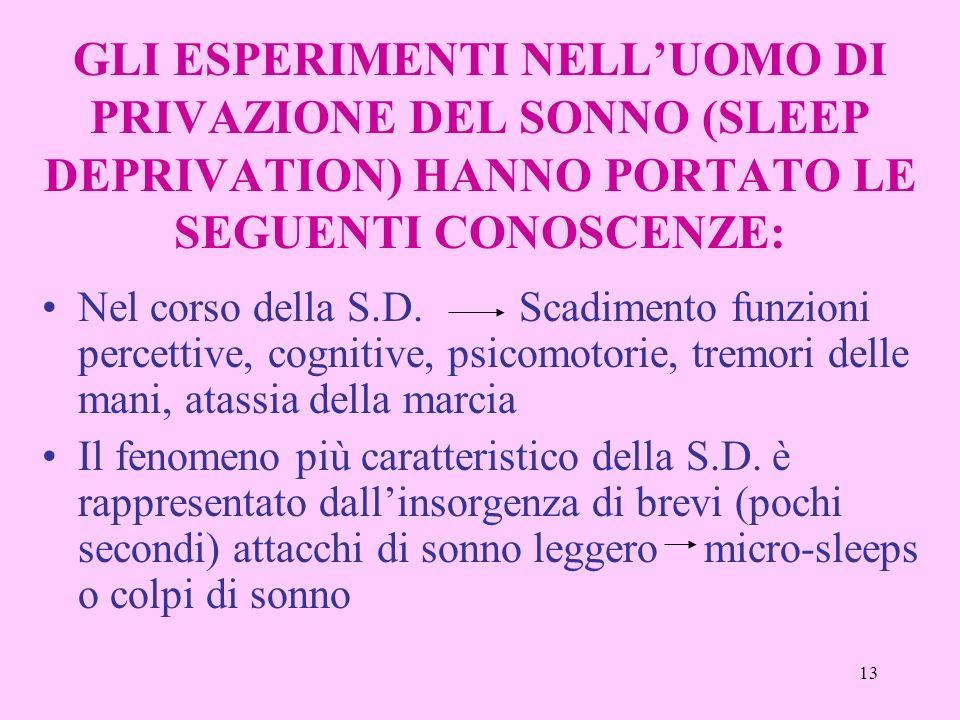 13 GLI ESPERIMENTI NELLUOMO DI PRIVAZIONE DEL SONNO (SLEEP DEPRIVATION) HANNO PORTATO LE SEGUENTI CONOSCENZE: Nel corso della S.D. Scadimento funzioni