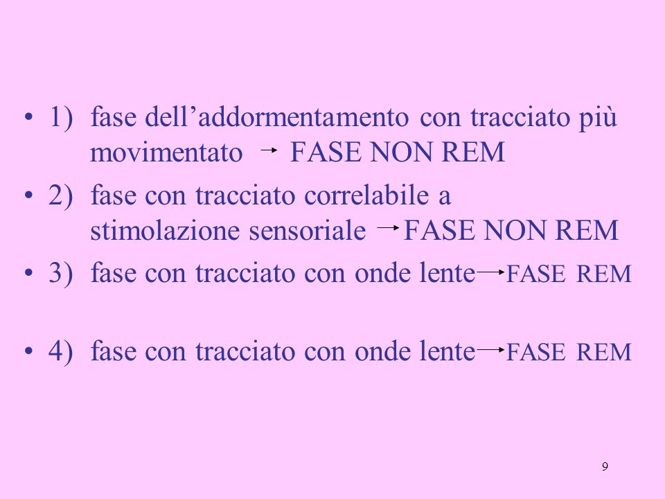 9 1) fase delladdormentamento con tracciato più movimentato FASE NON REM 2)fase con tracciato correlabile a stimolazione sensoriale FASE NON REM 3)fas