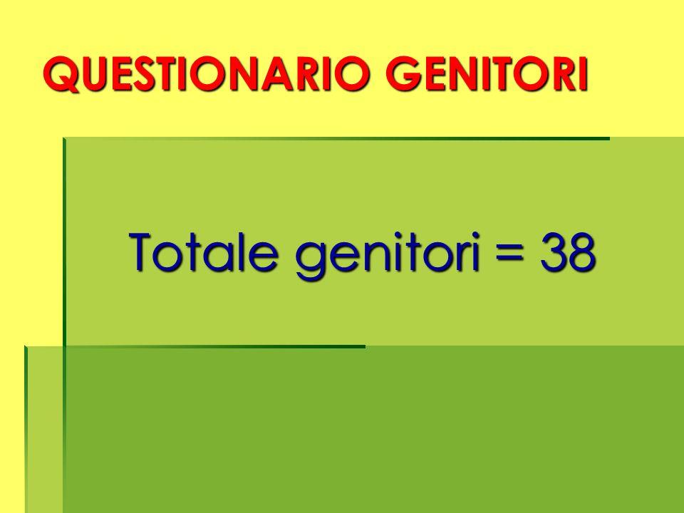 QUESTIONARIO GENITORI Totale genitori = 38