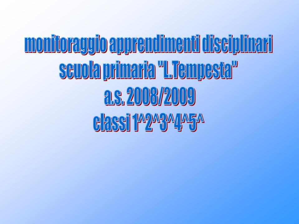 Valutazioni 2° quadrimestre Italiano Classi 1^-2^-3^-4^-5^
