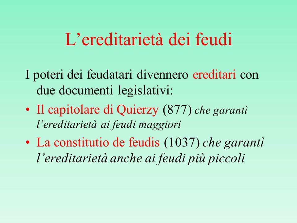 Lereditarietà dei feudi I poteri dei feudatari divennero ereditari con due documenti legislativi: Il capitolare di Quierzy (877) che garantì lereditar