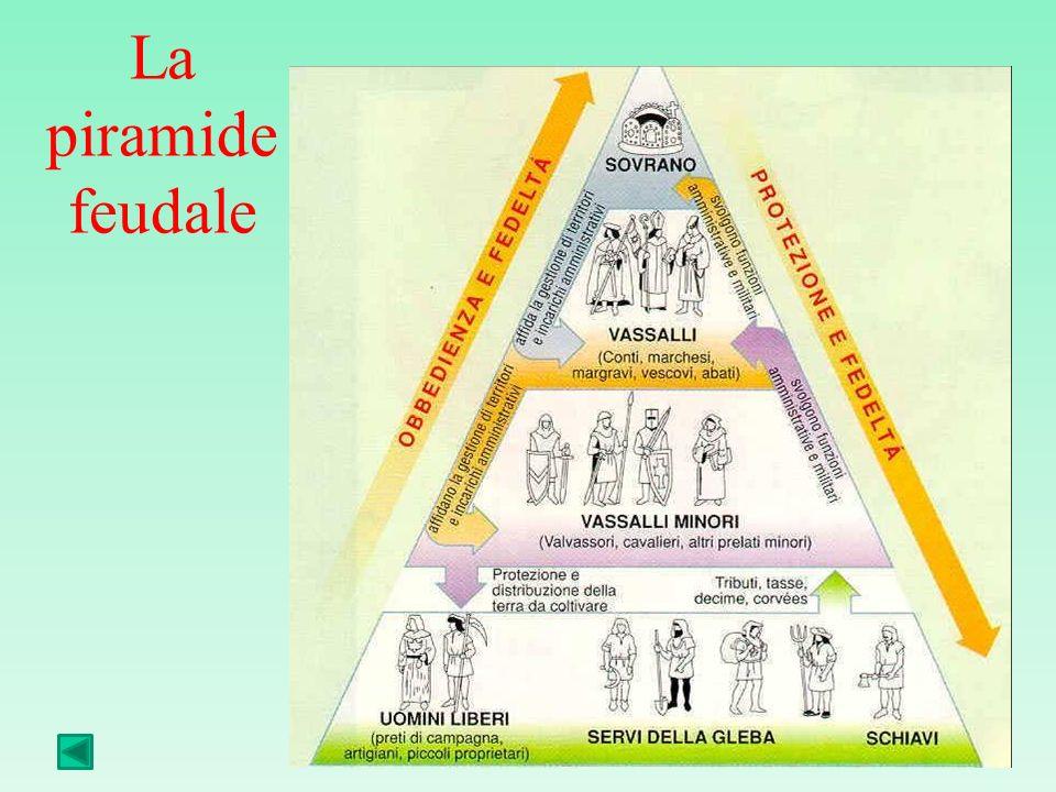 La piramide feudale