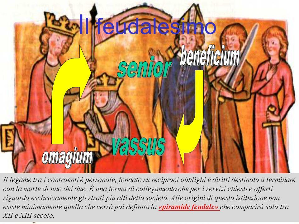 I l feudalesimo Il legame tra i contraenti è personale, fondato su reciproci obblighi e diritti destinato a terminare con la morte di uno dei due. È u