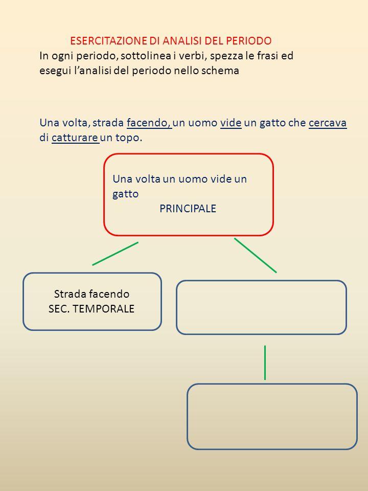 ESERCITAZIONE DI ANALISI DEL PERIODO In ogni periodo, sottolinea i verbi, spezza le frasi ed esegui lanalisi del periodo nello schema Una volta, strad