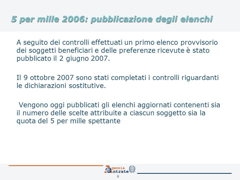 8 5 per mille 2006: pubblicazione degli elenchi A seguito dei controlli effettuati un primo elenco provvisorio dei soggetti beneficiari e delle preferenze ricevute è stato pubblicato il 2 giugno 2007.