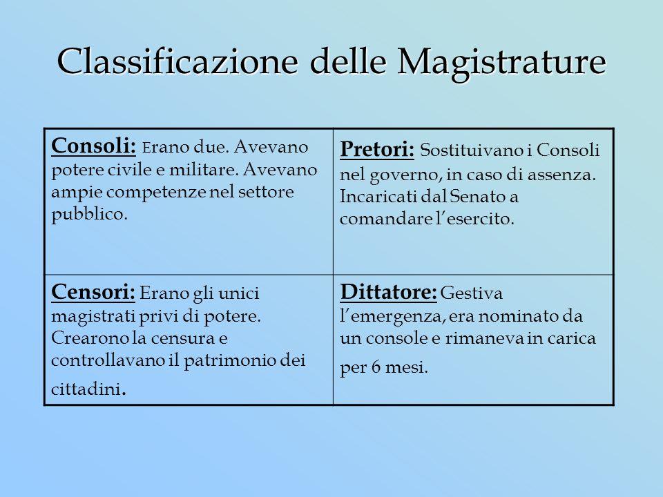 Classificazione delle Magistrature Consoli: E rano due.