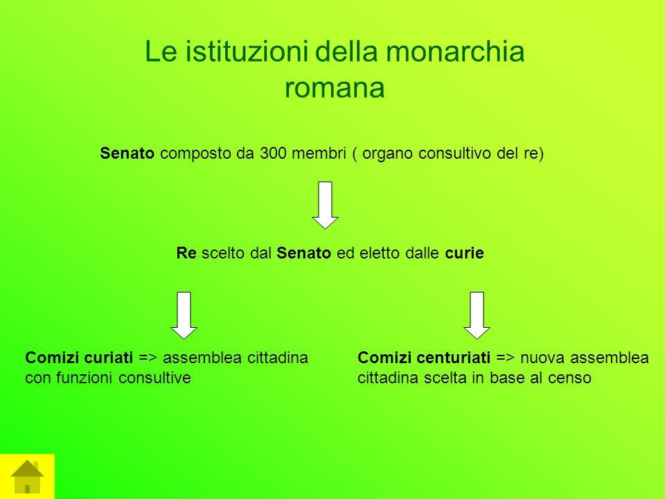 Le istituzioni della monarchia romana Senato composto da 300 membri ( organo consultivo del re) Re scelto dal Senato ed eletto dalle curie Comizi curi