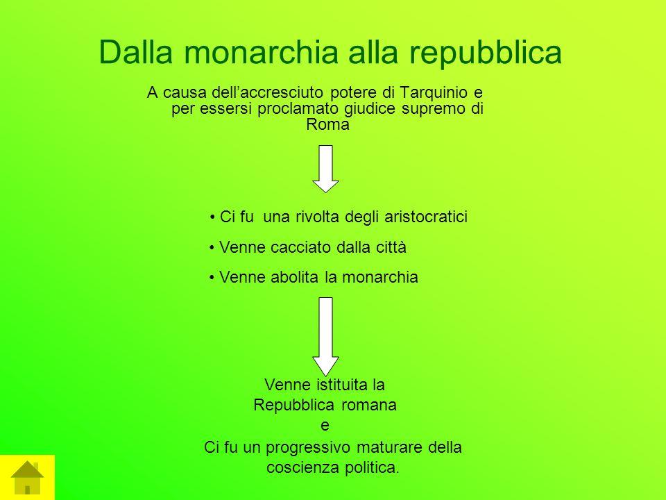 Dalla monarchia alla repubblica A causa dellaccresciuto potere di Tarquinio e per essersi proclamato giudice supremo di Roma Ci fu una rivolta degli a