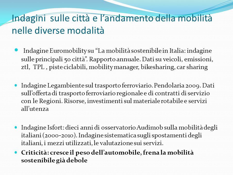 Indagini sulle città e landamento della mobilità nelle diverse modalità Indagine Euromobility su La mobilità sostenibile in Italia: indagine sulle principali 50 città.