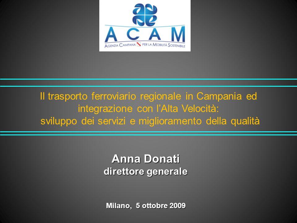 Il trasporto ferroviario regionale in Campania ed integrazione con lAlta Velocità: sviluppo dei servizi e miglioramento della qualità Anna Donati direttore generale Milano, 5 ottobre 2009