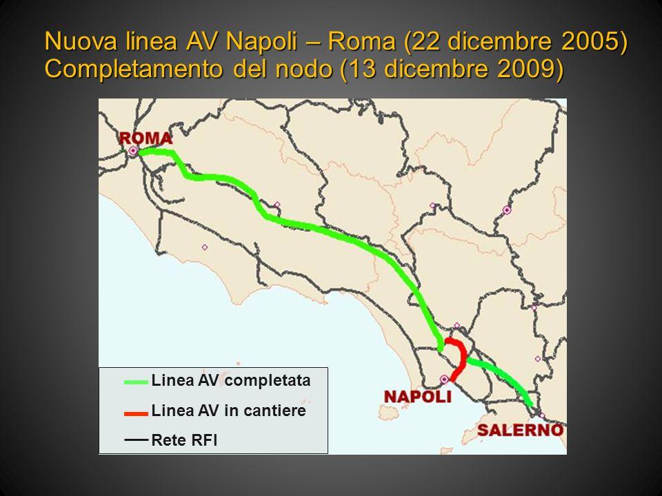 Linea AV completata Linea AV in cantiere Rete RFI Nuova linea AV Napoli – Roma (22 dicembre 2005) Completamento del nodo (13 dicembre 2009)