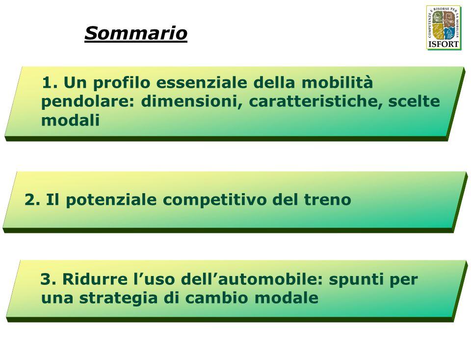 1. Un profilo essenziale della mobilità pendolare: dimensioni, caratteristiche, scelte modali 2.