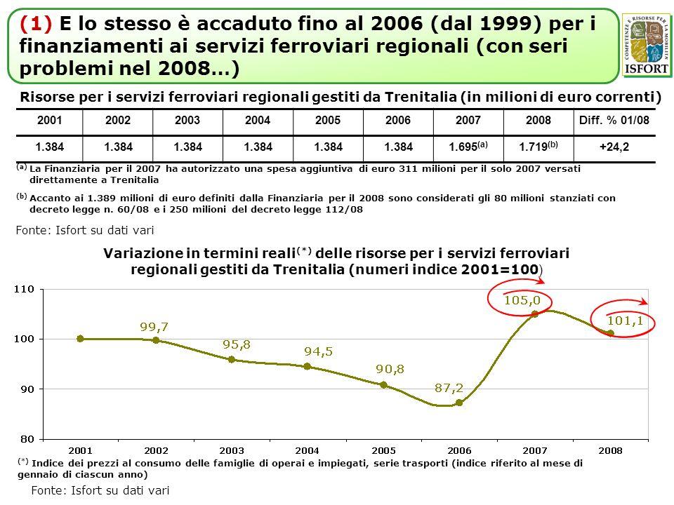Variazione in termini reali (*) delle risorse per i servizi ferroviari regionali gestiti da Trenitalia (numeri indice 2001=100 ) (*) Indice dei prezzi