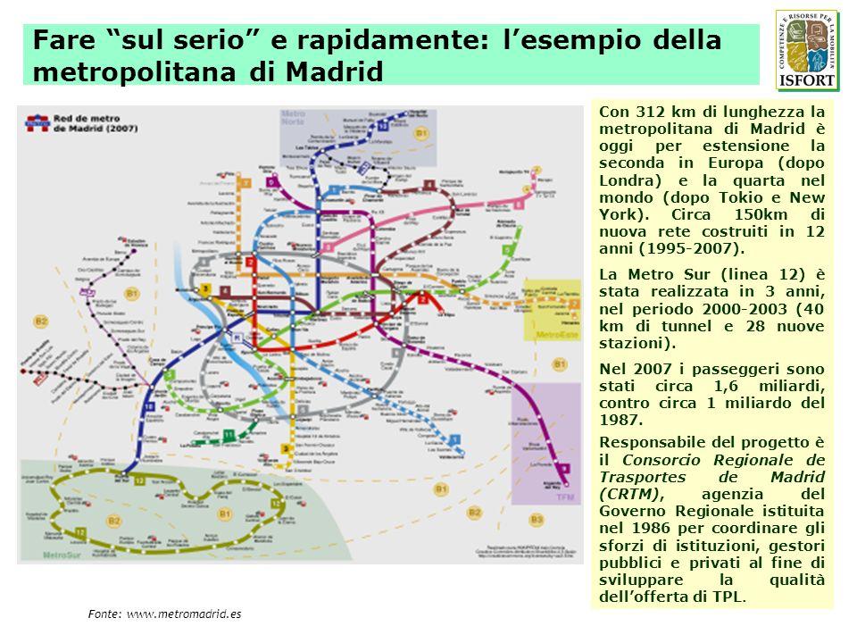 Fonte: www.metromadrid.es Con 312 km di lunghezza la metropolitana di Madrid è oggi per estensione la seconda in Europa (dopo Londra) e la quarta nel mondo (dopo Tokio e New York).
