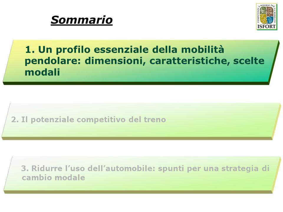 1. Un profilo essenziale della mobilità pendolare: dimensioni, caratteristiche, scelte modali 2. Il potenziale competitivo del treno 3. Ridurre luso d
