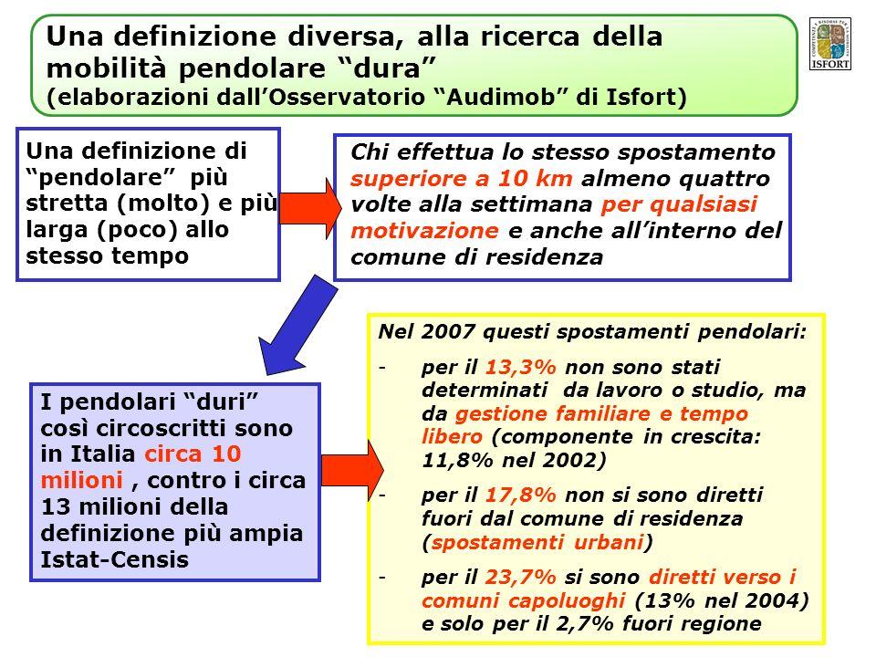 Anno 2007 Anno 2002 Var.% 2002-2007 Mobilità complessiva (v.a.