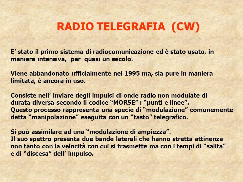 E stato il primo sistema di radiocomunicazione ed è stato usato, in maniera intensiva, per quasi un secolo.