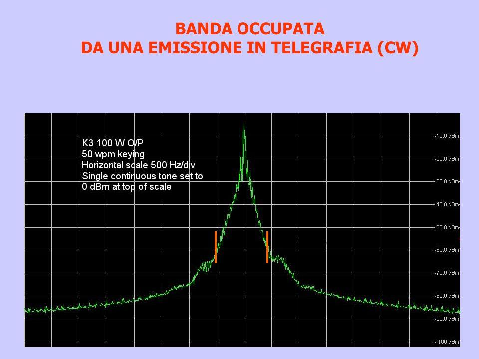 BANDA OCCUPATA DA UNA EMISSIONE IN TELEGRAFIA (CW) - 60 dB