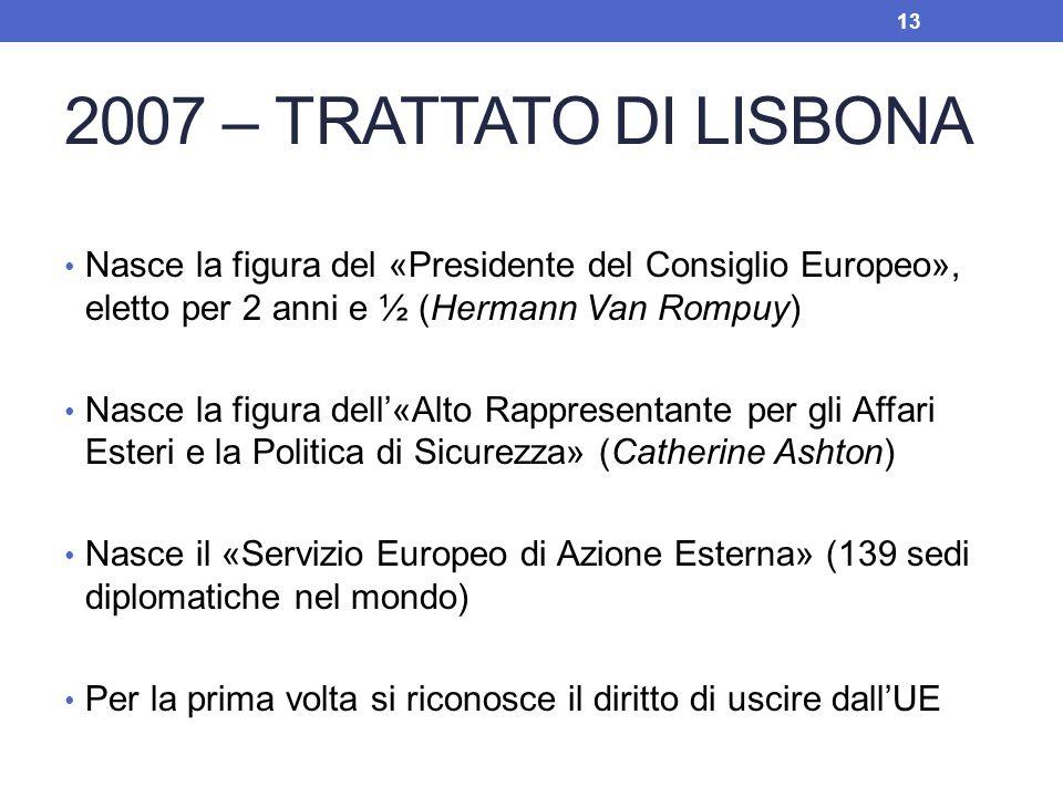 2007 – TRATTATO DI LISBONA Nasce la figura del «Presidente del Consiglio Europeo», eletto per 2 anni e ½ (Hermann Van Rompuy) Nasce la figura dell«Alt