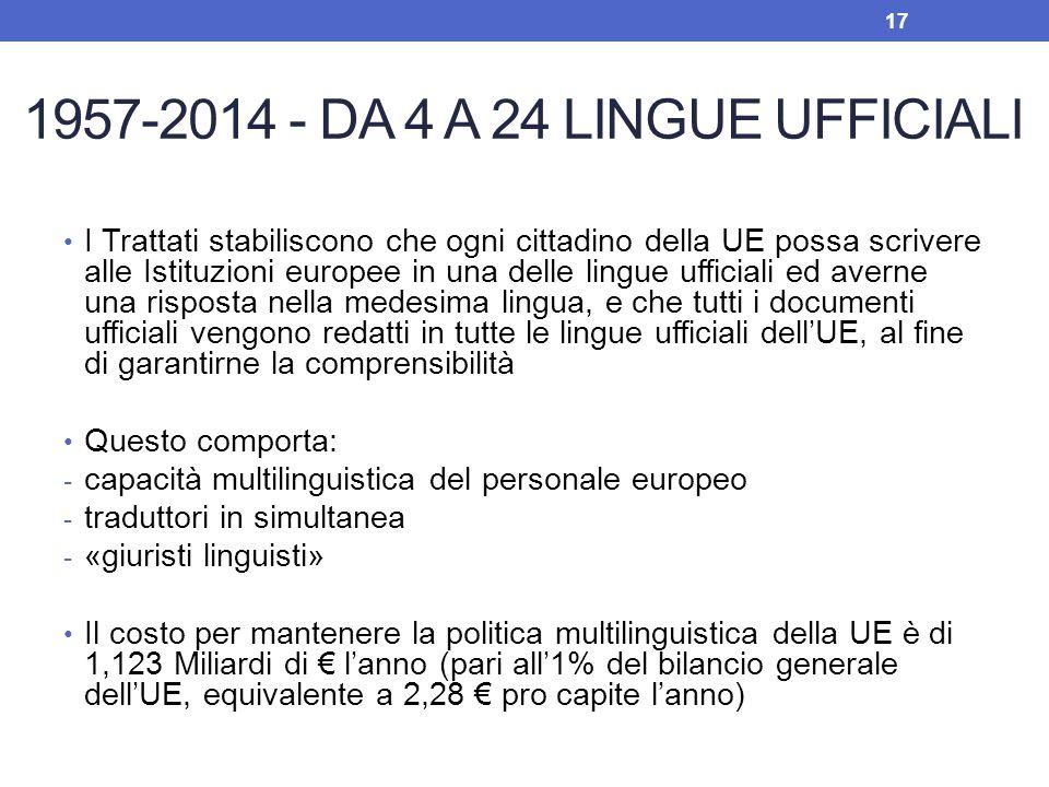 1957-2014 - DA 4 A 24 LINGUE UFFICIALI I Trattati stabiliscono che ogni cittadino della UE possa scrivere alle Istituzioni europee in una delle lingue