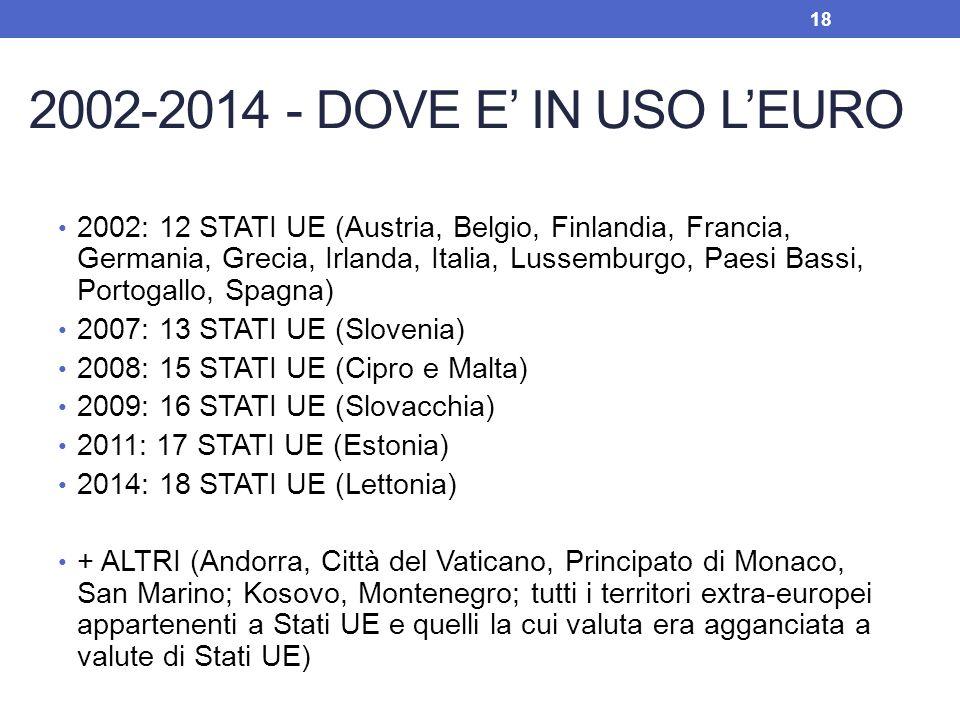 2002-2014 - DOVE E IN USO LEURO 2002: 12 STATI UE (Austria, Belgio, Finlandia, Francia, Germania, Grecia, Irlanda, Italia, Lussemburgo, Paesi Bassi, P