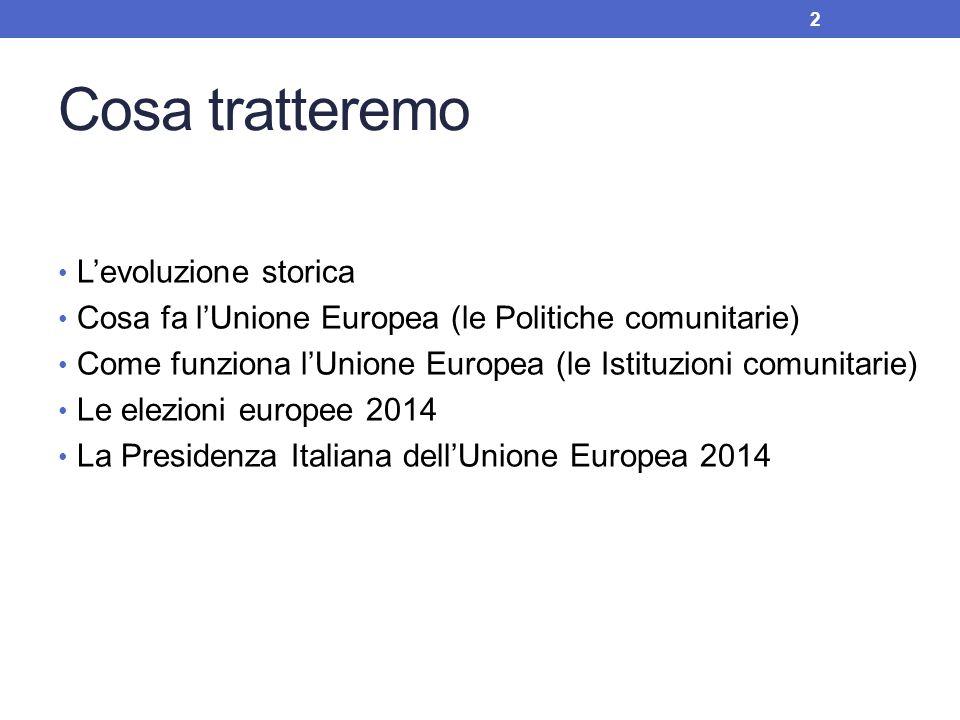 Cosa tratteremo Levoluzione storica Cosa fa lUnione Europea (le Politiche comunitarie) Come funziona lUnione Europea (le Istituzioni comunitarie) Le e