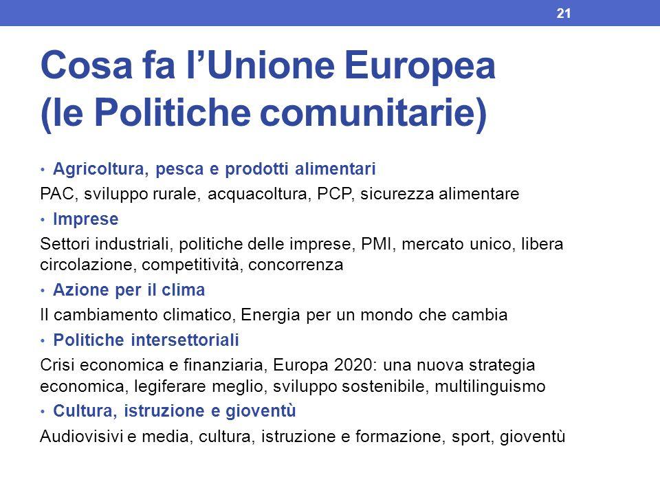 Cosa fa lUnione Europea (le Politiche comunitarie) Agricoltura, pesca e prodotti alimentari PAC, sviluppo rurale, acquacoltura, PCP, sicurezza aliment