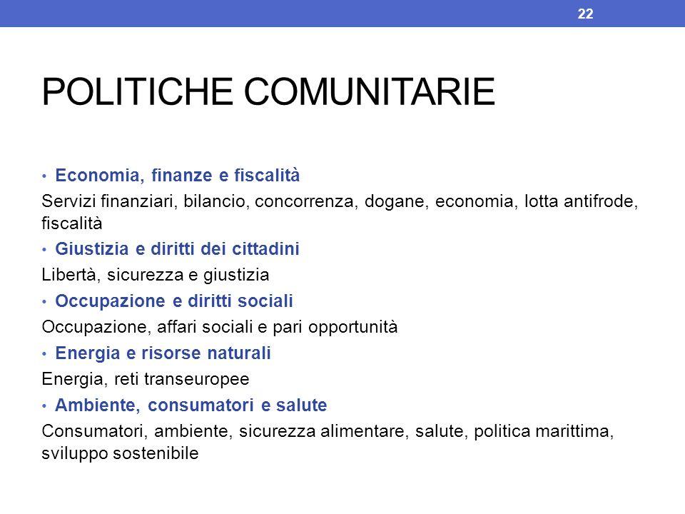 Economia, finanze e fiscalità Servizi finanziari, bilancio, concorrenza, dogane, economia, lotta antifrode, fiscalità Giustizia e diritti dei cittadin