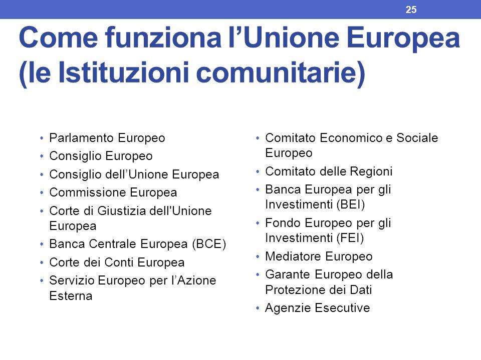 Come funziona lUnione Europea (le Istituzioni comunitarie) Parlamento Europeo Consiglio Europeo Consiglio dellUnione Europea Commissione Europea Corte