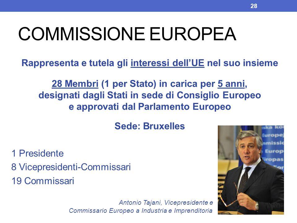 COMMISSIONE EUROPEA Rappresenta e tutela gli interessi dellUE nel suo insieme 28 Membri (1 per Stato) in carica per 5 anni, designati dagli Stati in s