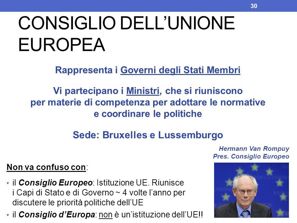 CONSIGLIO DELLUNIONE EUROPEA Rappresenta i Governi degli Stati Membri Vi partecipano i Ministri, che si riuniscono per materie di competenza per adott