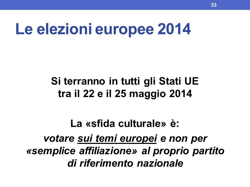 Le elezioni europee 2014 Si terranno in tutti gli Stati UE tra il 22 e il 25 maggio 2014 La «sfida culturale» è: votare sui temi europei e non per «se
