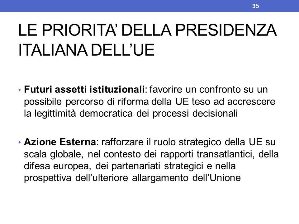 Futuri assetti istituzionali: favorire un confronto su un possibile percorso di riforma della UE teso ad accrescere la legittimità democratica dei pro