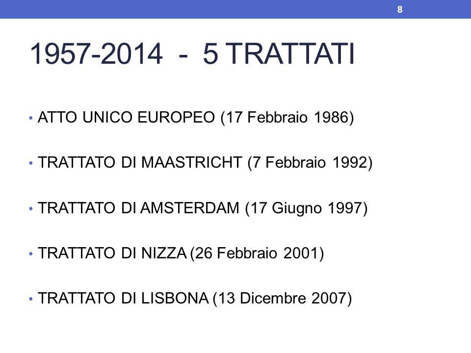 1957-2014 - 5 TRATTATI ATTO UNICO EUROPEO (17 Febbraio 1986) TRATTATO DI MAASTRICHT (7 Febbraio 1992) TRATTATO DI AMSTERDAM (17 Giugno 1997) TRATTATO