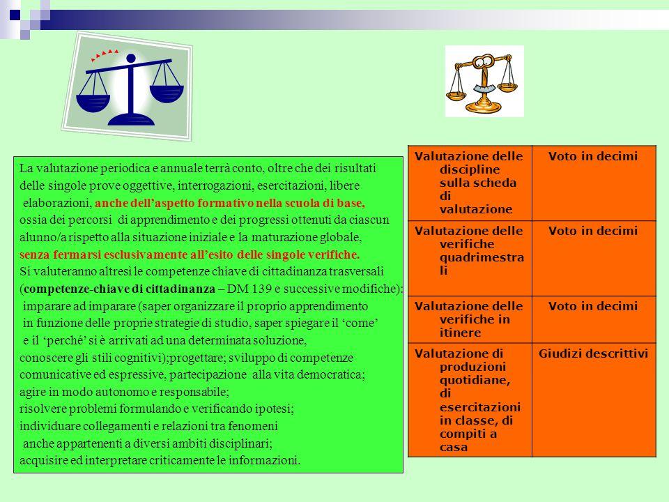 La valutazione periodica e annuale terrà conto, oltre che dei risultati delle singole prove oggettive, interrogazioni, esercitazioni, libere elaborazi